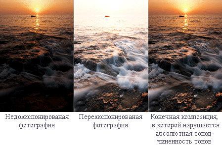 Photomatrix