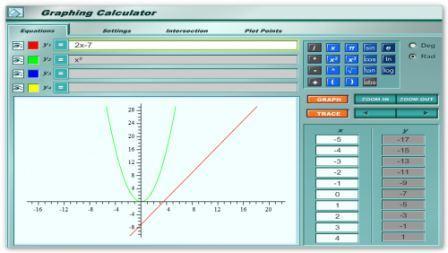 Graphing Calculator - онлайн калькулятор