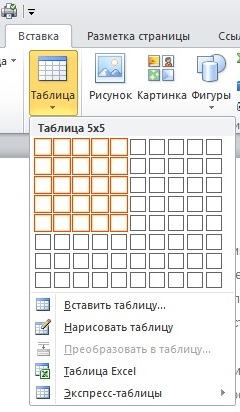 Как сделать колонки в ворде с помощью таблицы