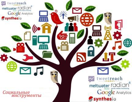 Социальные инструменты для бизнеса